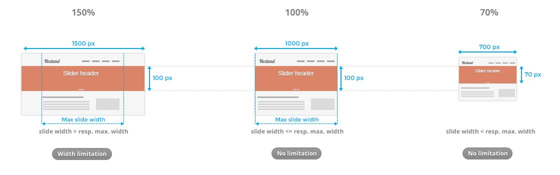 Responsive max width